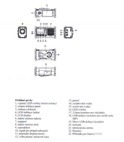 Sangean rádio MMR-88 víceúčelové