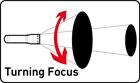 Turning Focus